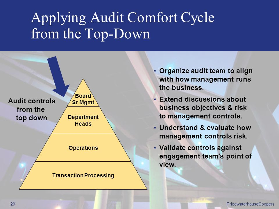 PricewaterhouseCoopers19 Audit Comfort Cycle 4 Key Questions What does management need to get comfort on? Market Overview StrategyValue Creating Activ
