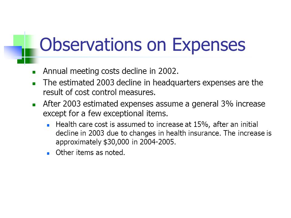 Observations on Expenses Annual meeting costs decline in 2002.