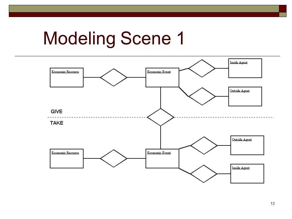 13 Modeling Scene 1