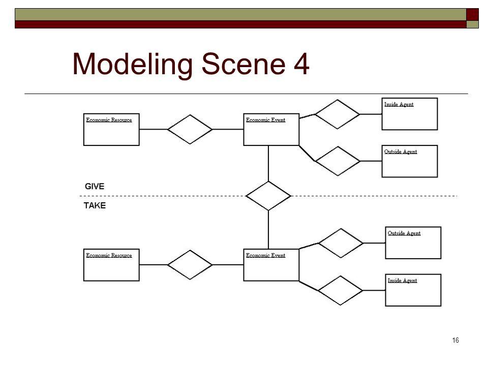16 Modeling Scene 4