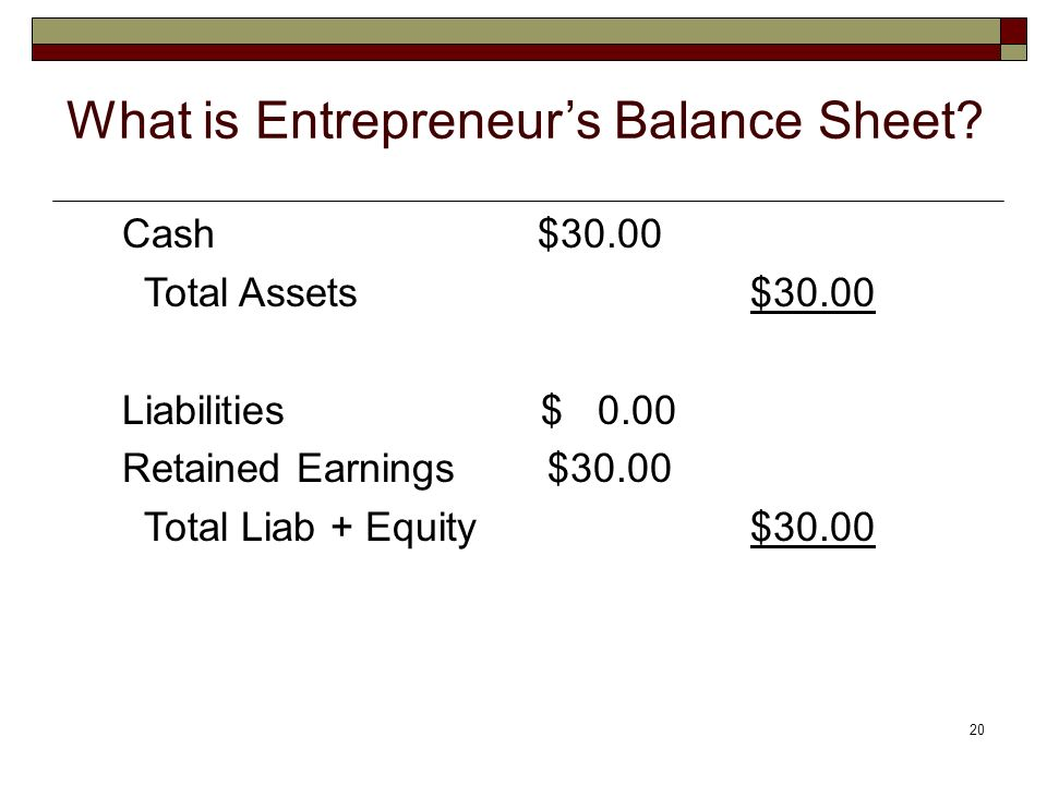 20 What is Entrepreneurs Balance Sheet.