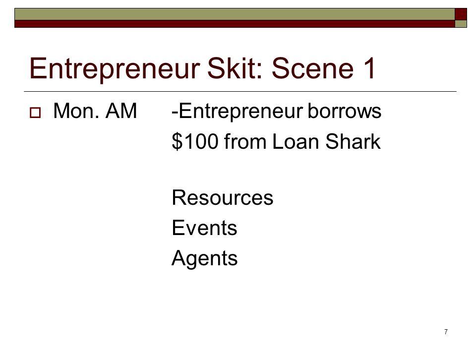 7 Entrepreneur Skit: Scene 1 Mon. AM-Entrepreneur borrows $100 from Loan Shark Resources Events Agents