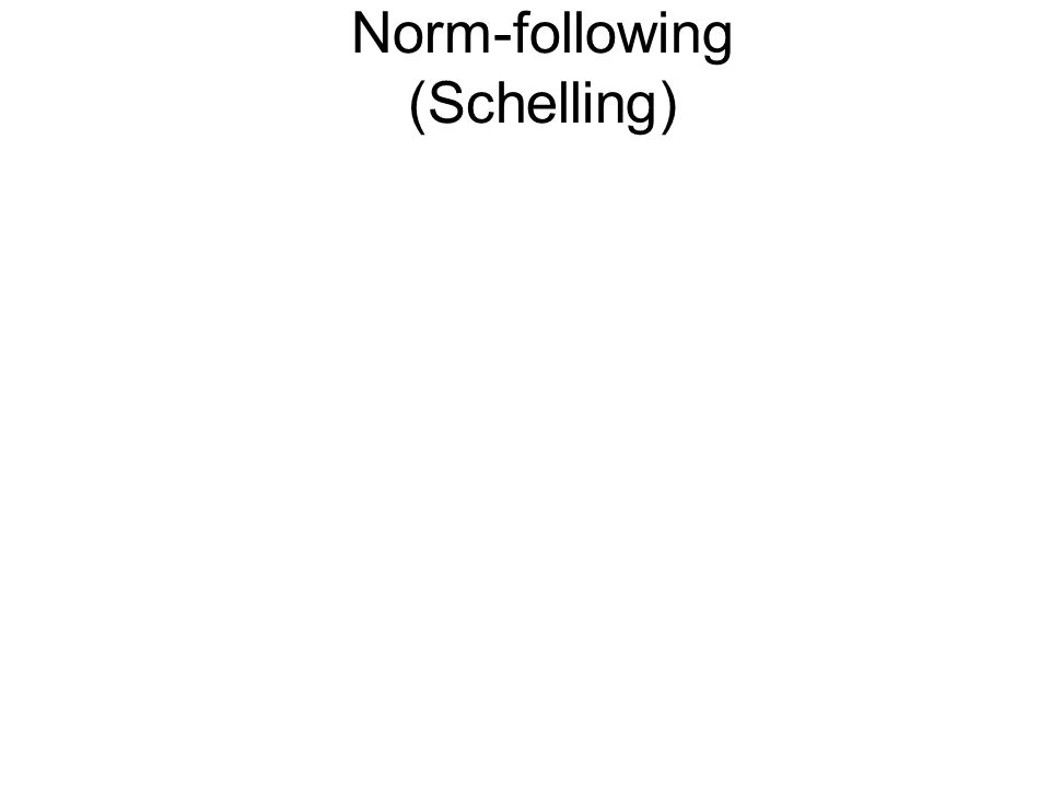 Norm-following (Schelling)