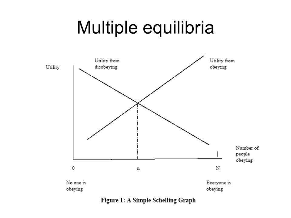 Multiple equilibria