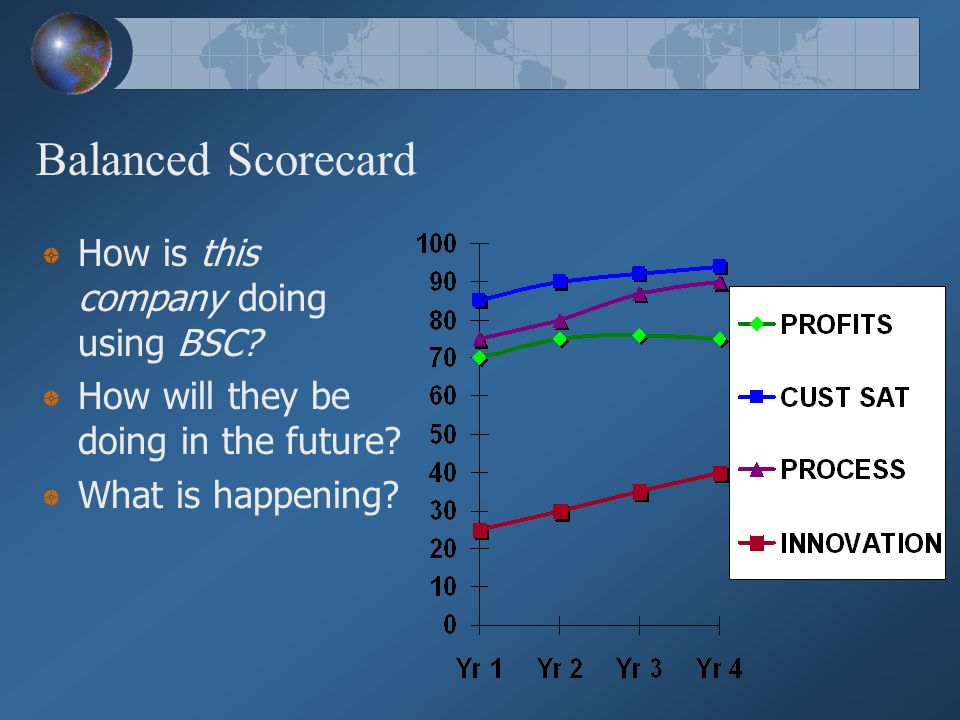 Balanced Scorecard How is the same company doing with BSC.