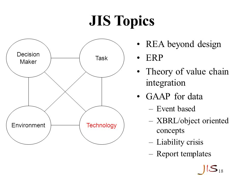18 JIS Topics Decision Maker TechnologyEnvironment Task REA beyond design ERP Theory of value chain integration GAAP for data –Event based –XBRL/object oriented concepts –Liability crisis –Report templates