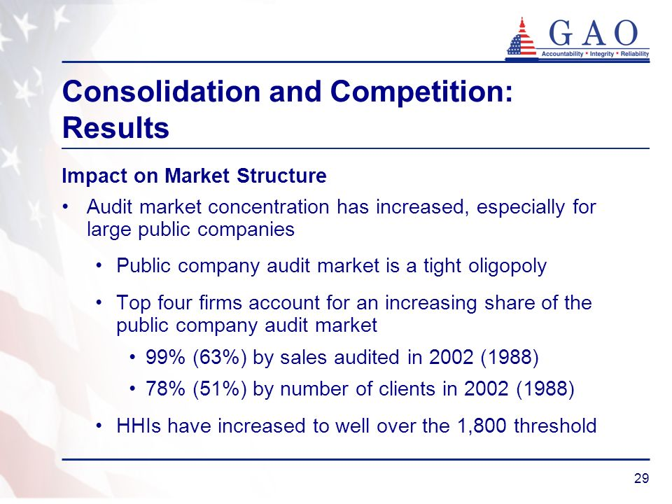 29 Impact on Market Structure Audit market concentration has increased, especially for large public companies Public company audit market is a tight oligopoly Top four firms account for an increasing share of the public company audit market 99% (63%) by sales audited in 2002 (1988) 78% (51%) by number of clients in 2002 (1988) HHIs have increased to well over the 1,800 threshold Consolidation and Competition: Results