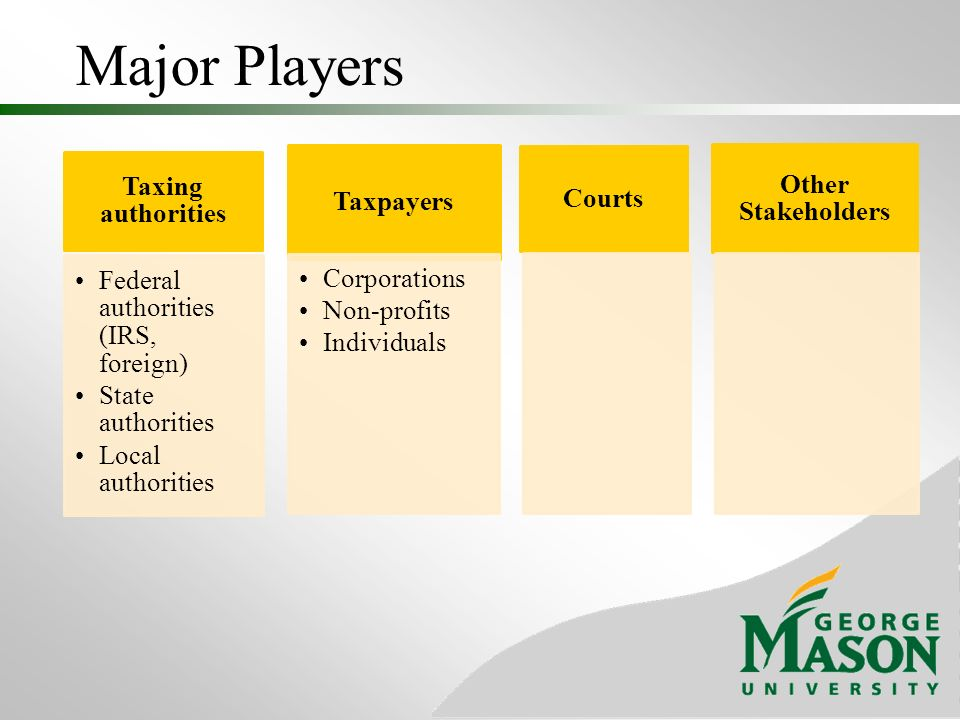 Major Players Taxing authorities Federal authorities (IRS, foreign) State authorities Local authorities Taxpayers Corporations Non-profits Individuals Courts Other Stakeholders