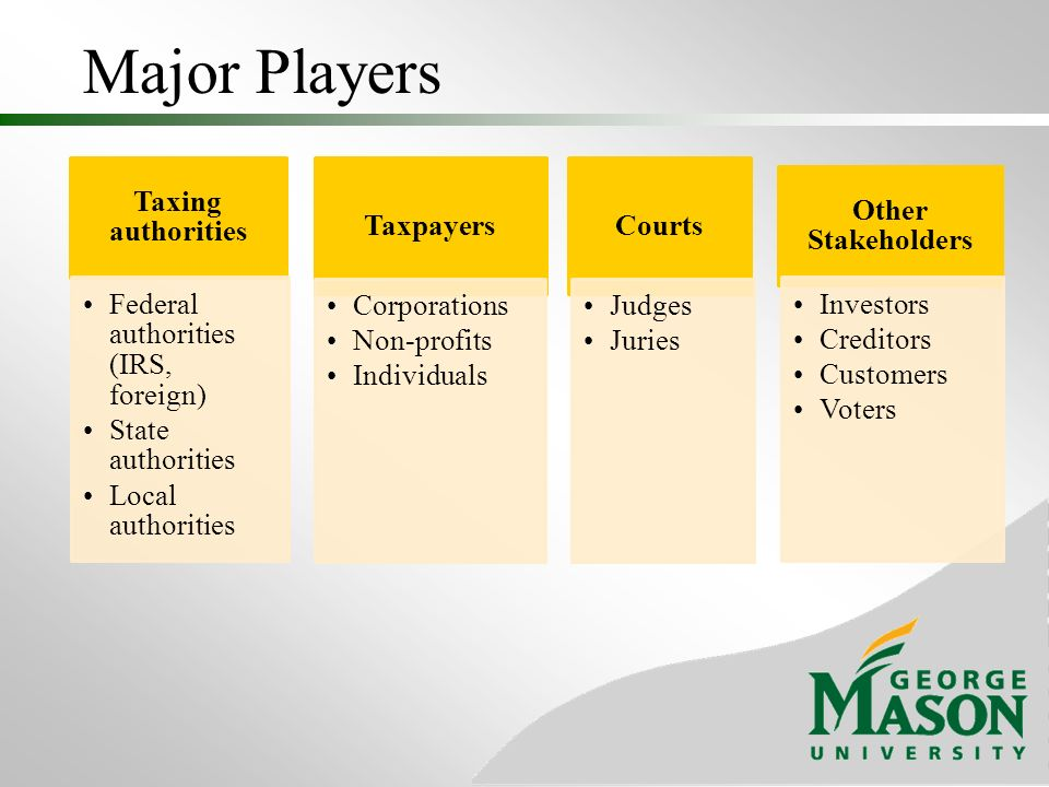 Major Players Taxing authorities Federal authorities (IRS, foreign) State authorities Local authorities Taxpayers Corporations Non-profits Individuals Courts Judges Juries Other Stakeholders Investors Creditors Customers Voters