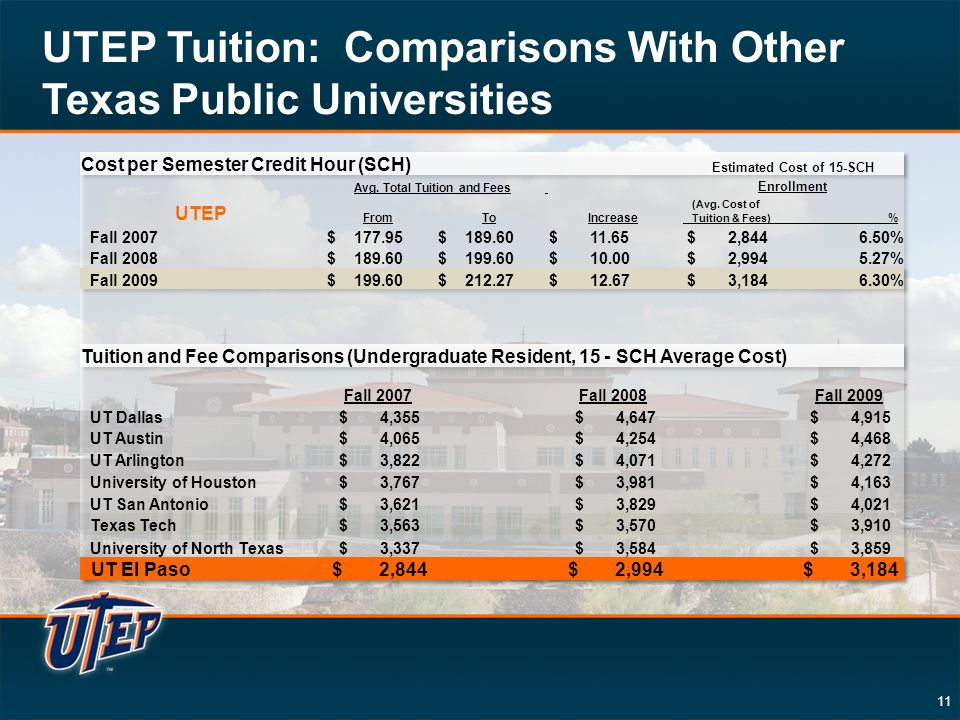 11 UTEP Tuition: Comparisons With Other Texas Public Universities
