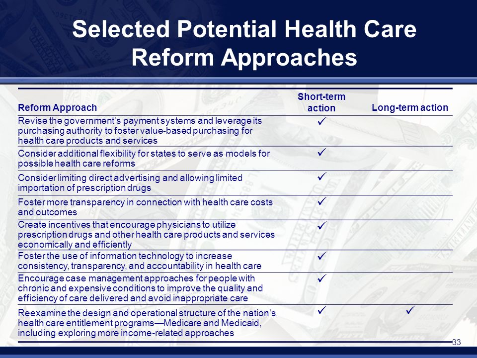 33 Selected Potential Health Care Reform Approaches Reform Approach Short-term actionLong-term action Revise the governments payment systems and leverage its purchasing authority to foster value-based purchasing for health care products and services Consider additional flexibility for states to serve as models for possible health care reforms Consider limiting direct advertising and allowing limited importation of prescription drugs Foster more transparency in connection with health care costs and outcomes Create incentives that encourage physicians to utilize prescription drugs and other health care products and services economically and efficiently Foster the use of information technology to increase consistency, transparency, and accountability in health care Encourage case management approaches for people with chronic and expensive conditions to improve the quality and efficiency of care delivered and avoid inappropriate care Reexamine the design and operational structure of the nations health care entitlement programsMedicare and Medicaid, including exploring more income-related approaches