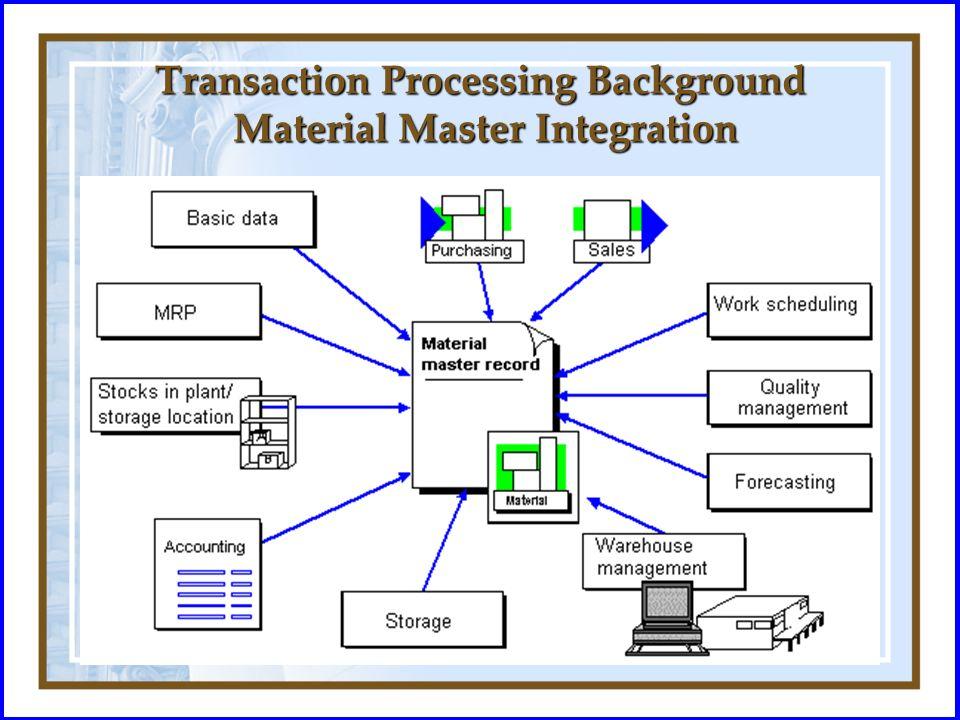 Audit Applications Using SAP Queries