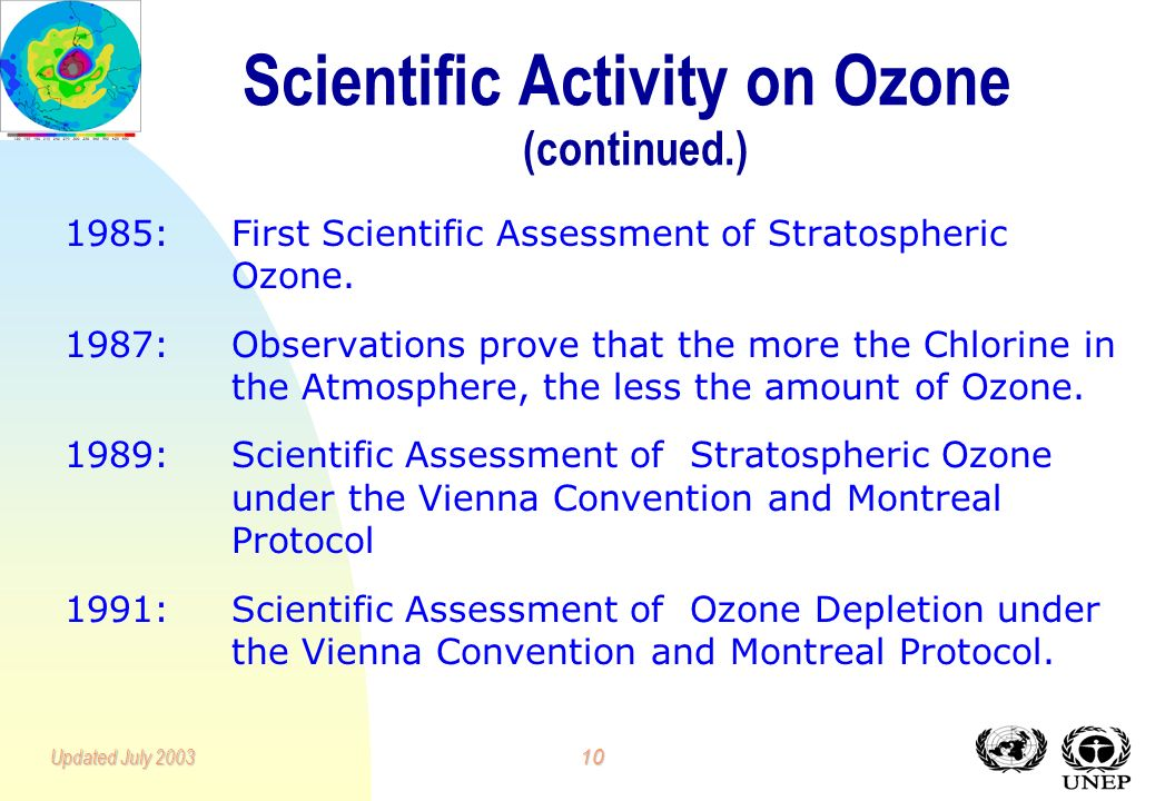 9Updated July 2003 Measurements of Ozone and Reactive Chlorine from a Flight Into the Antarctic Ozone Hole, 1987 ( Smoking gun..) Antarctic Polar Air