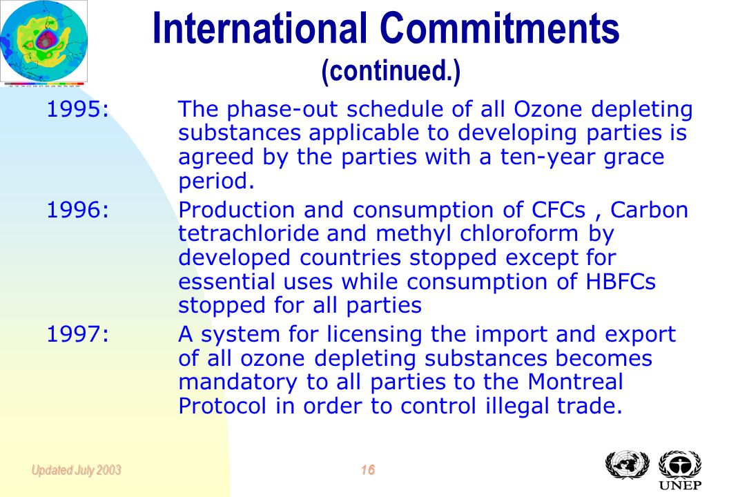 15Updated July 2003 Countries that have NOT Ratified the Montreal Protocol (11 Countries) Niue Andorra Holy Sea San Marino East Timor Afghanistan Bhutan Cook Islands Equatorial Guinea Eritrea Iraq Countries that have NOT ratified the Montreal Protocol (July 2003) Ratification of the Montreal Protocol (July 2003)