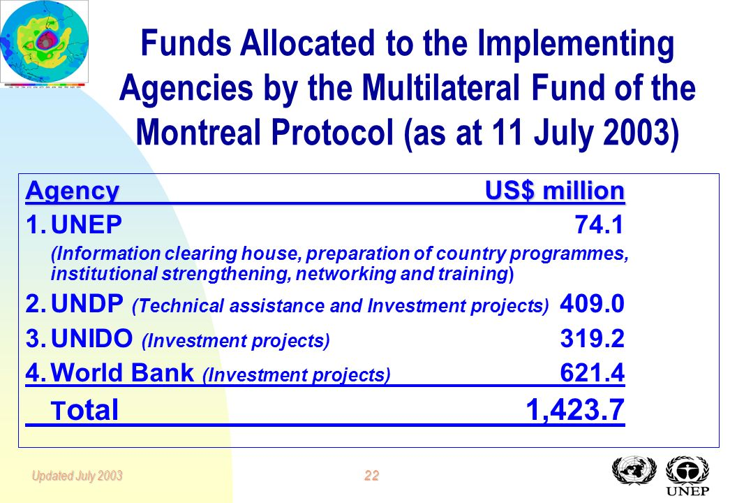 21Updated July 2003 Cumulative Allocations and Provisions by the MLF and ODS Phased Out Since 1991