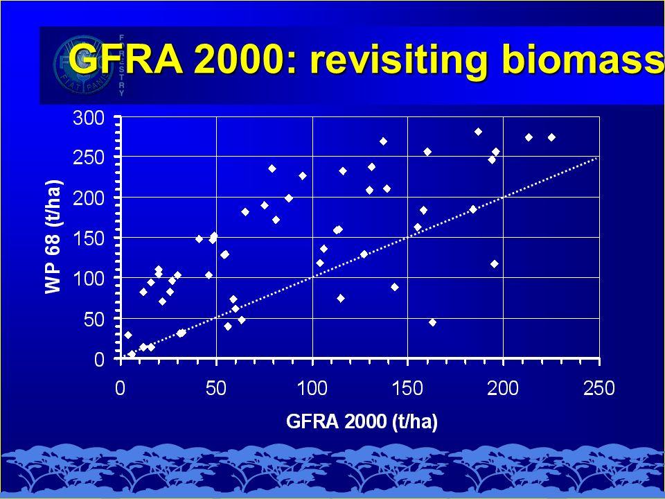 GFRA 2000: revisiting biomass
