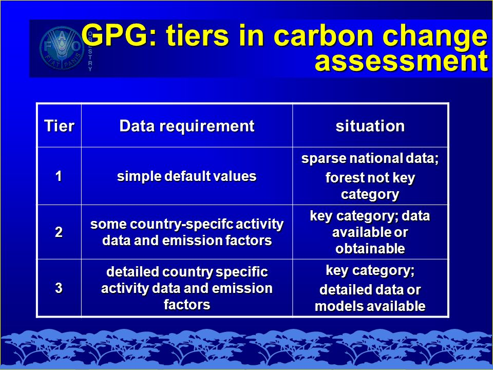 GPG: tiers in carbon change assessment Tier Data requirement situation 1 simple default values sparse national data; forest not key category 2 some country-specifc activity data and emission factors key category; data available or obtainable 3 detailed country specific activity data and emission factors key category; detailed data or models available