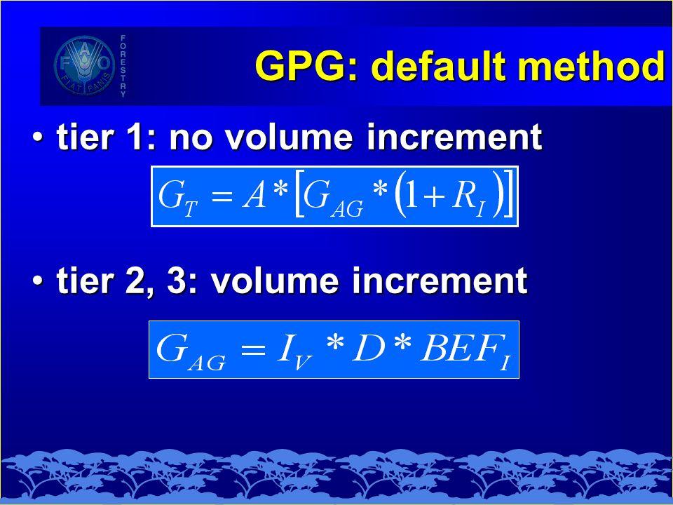GPG: default method tier 1: no volume incrementtier 1: no volume increment tier 2, 3: volume incrementtier 2, 3: volume increment