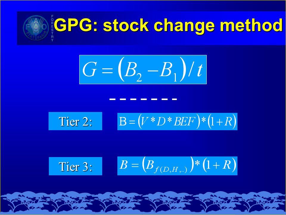 GPG: stock change method Tier 2: Tier 3:
