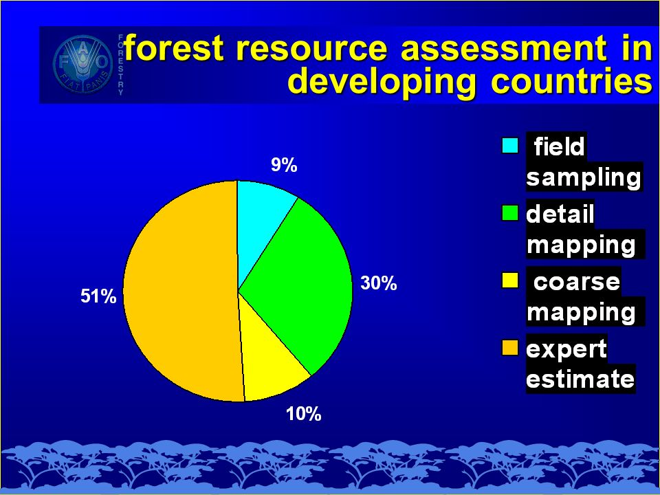 forest resource assessment in developing countries