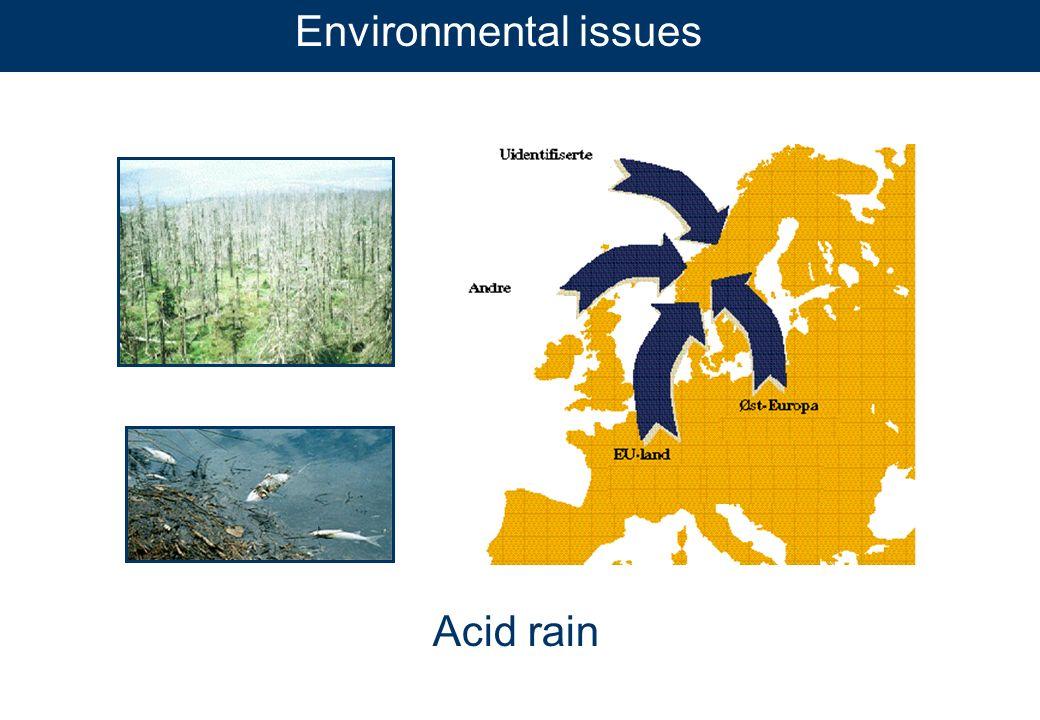 Environmental issues Acid rain