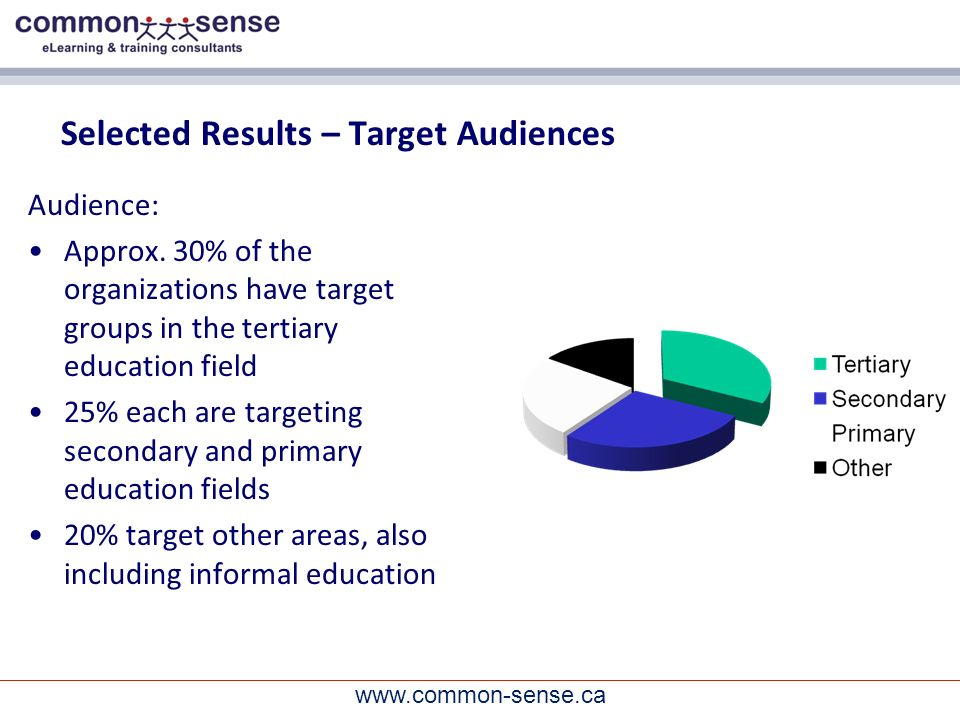 www.common-sense.ca Selected Results – Target Audiences Audience: Approx.