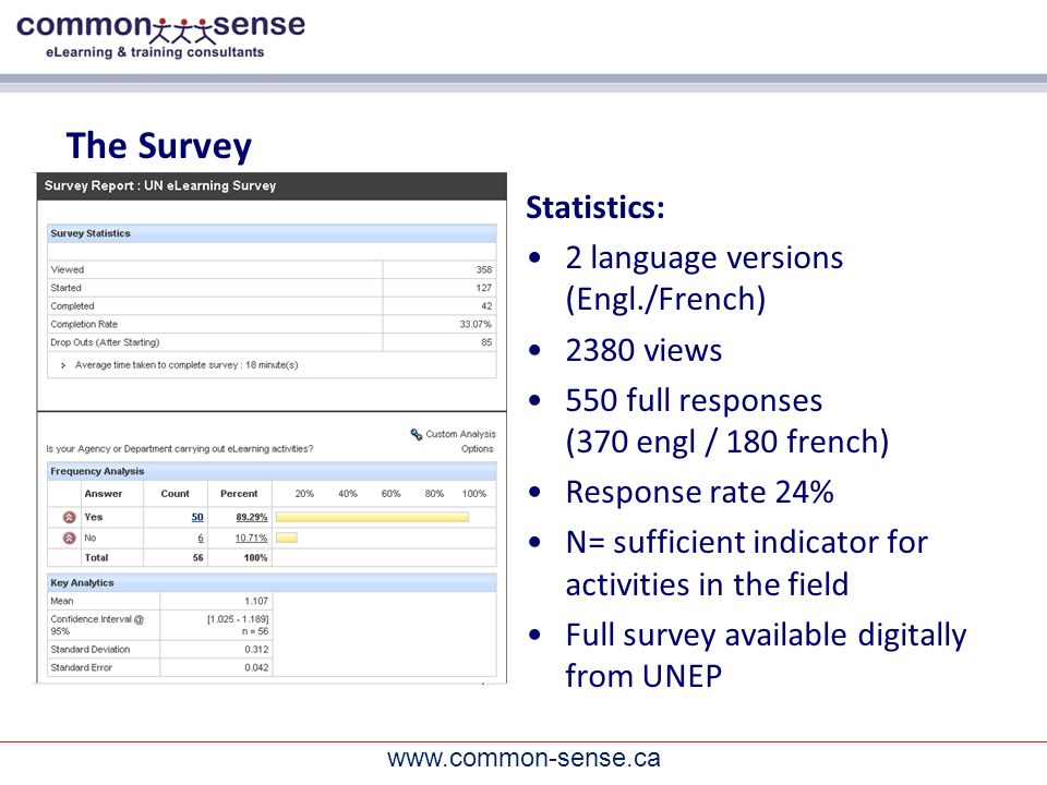 www.common-sense.ca The Survey Statistics: 2 language versions (Engl./French) 2380 views 550 full responses (370 engl / 180 french) Response rate 24% N= sufficient indicator for activities in the field Full survey available digitally from UNEP