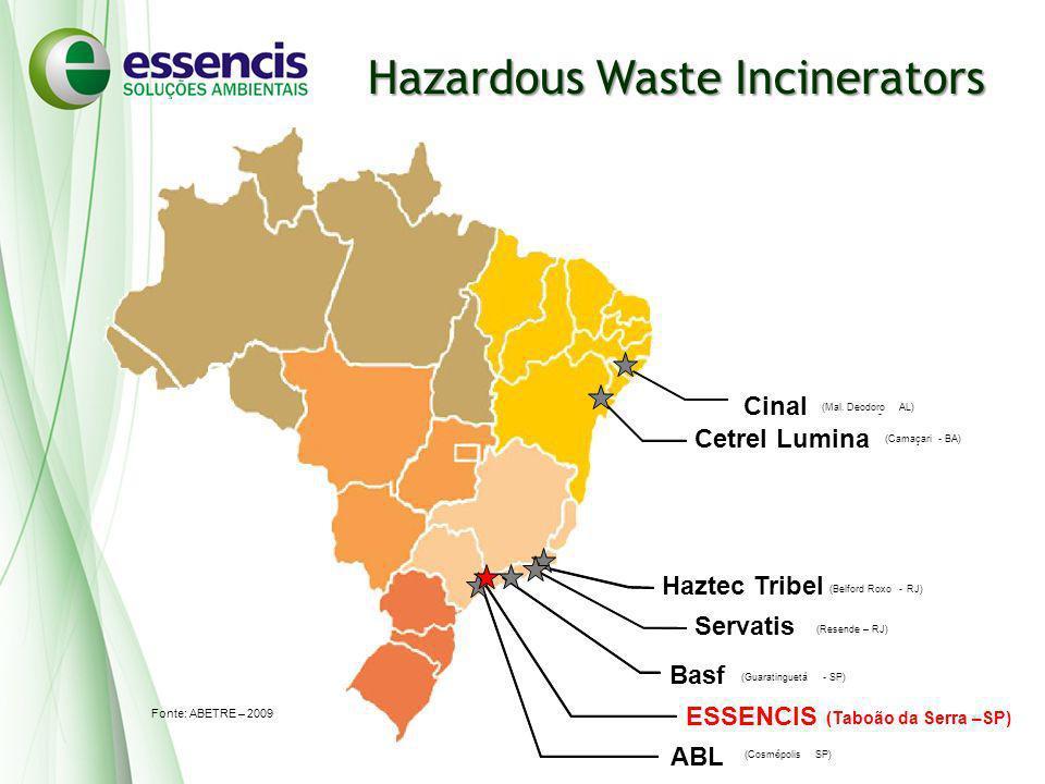 Hazardous Waste Incinerators Basf (Guaratinguetá- SP) Cetrel Lumina (Camaçari-BA) Haztec Tribel (Belford Roxo-RJ) Servatis (Resende – RJ) ESSENCIS (Taboão da Serra –SP) ABL (Cosmópolis-SP) Cinal (Mal.