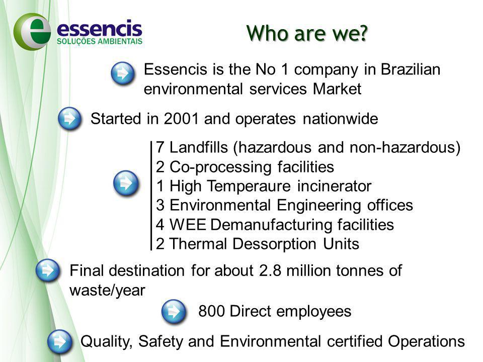 Who are we? Essencis is the No 1 company in Brazilian environmental services Market Started in 2001 and operates nationwideFinal destination for about
