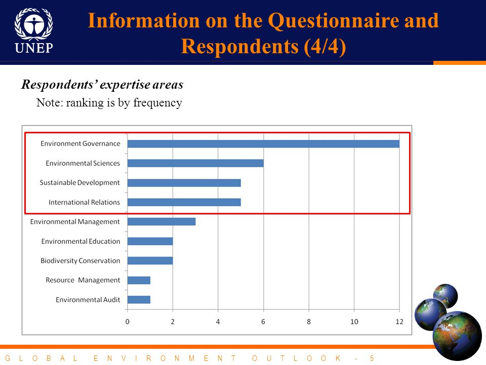 G L O B A L E N V I R O N M E N T O U T L O O K - 5 Respondents expertise areas Note: ranking is by frequency Information on the Questionnaire and Res