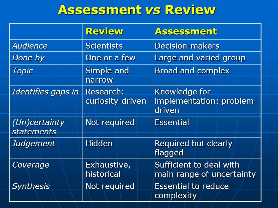 Assessment vs Review ReviewAssessment AudienceScientistsDecision-makers Done by One or a few Large and varied group Topic Simple and narrow Broad and complex Identifies gaps in Research: curiosity-driven Knowledge for implementation: problem- driven (Un)certainty statements Not required Essential JudgementHidden Required but clearly flagged Coverage Exhaustive, historical Sufficient to deal with main range of uncertainty Synthesis Not required Essential to reduce complexity