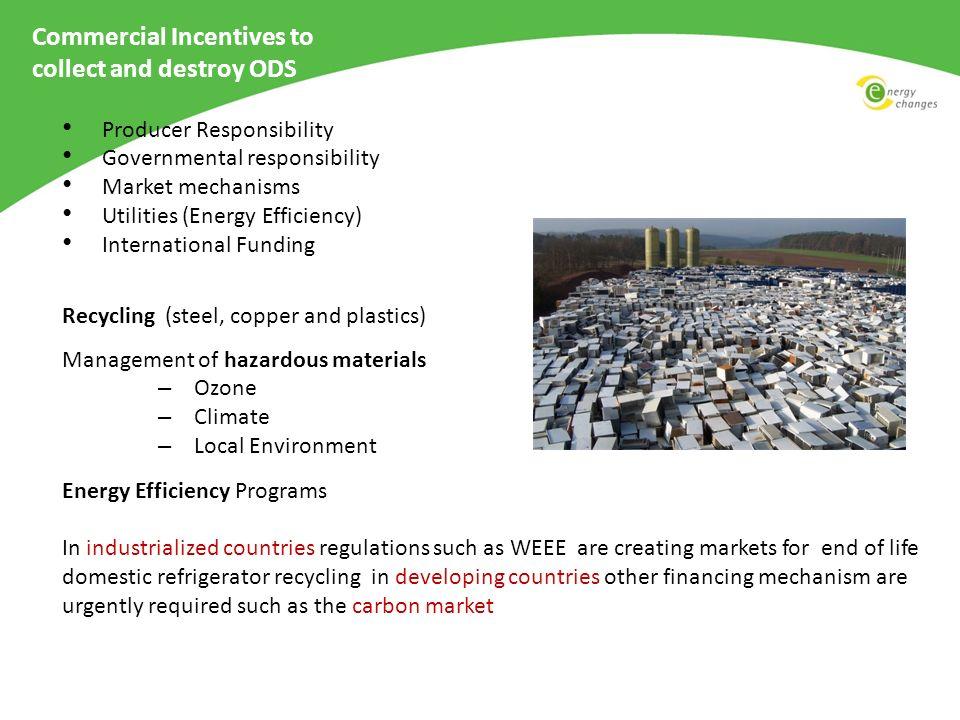 Emission Reductions Example Baseline CFC-11 Brazil (shreddering landfilling) 150.000 units/year 315g CFC-11/unit 90% technical recovery rate 0% Baseline recovery rate AF= 1 (open burning) 1.35 t CO2/unit Baseline emissions Project Example 1