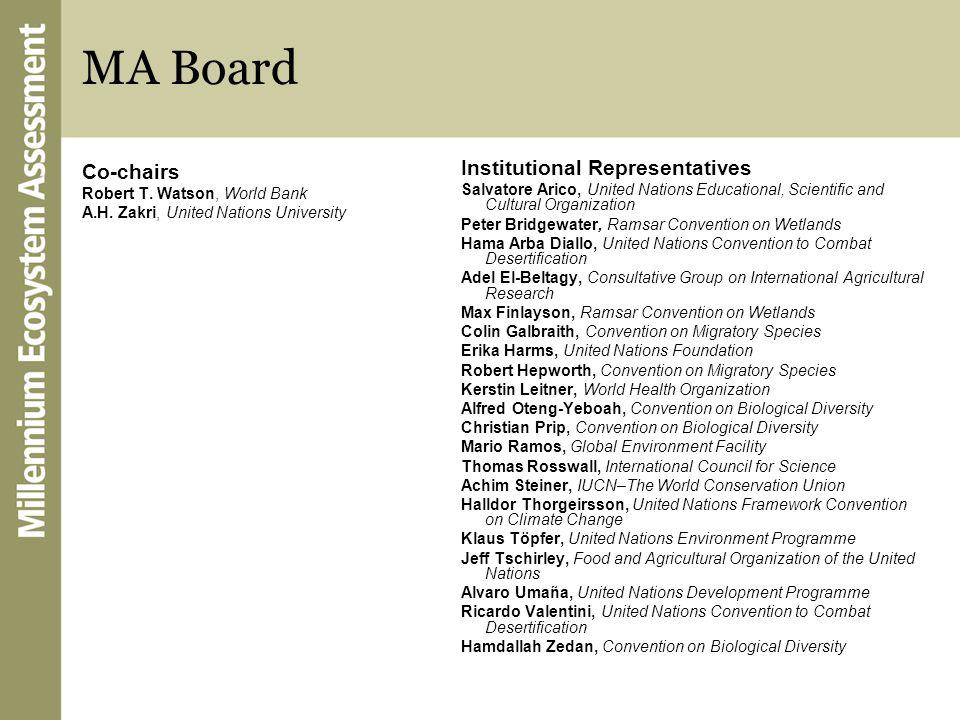 MA Board Co-chairs Robert T. Watson, World Bank A.H. Zakri, United Nations University Institutional Representatives Salvatore Arico, United Nations Ed
