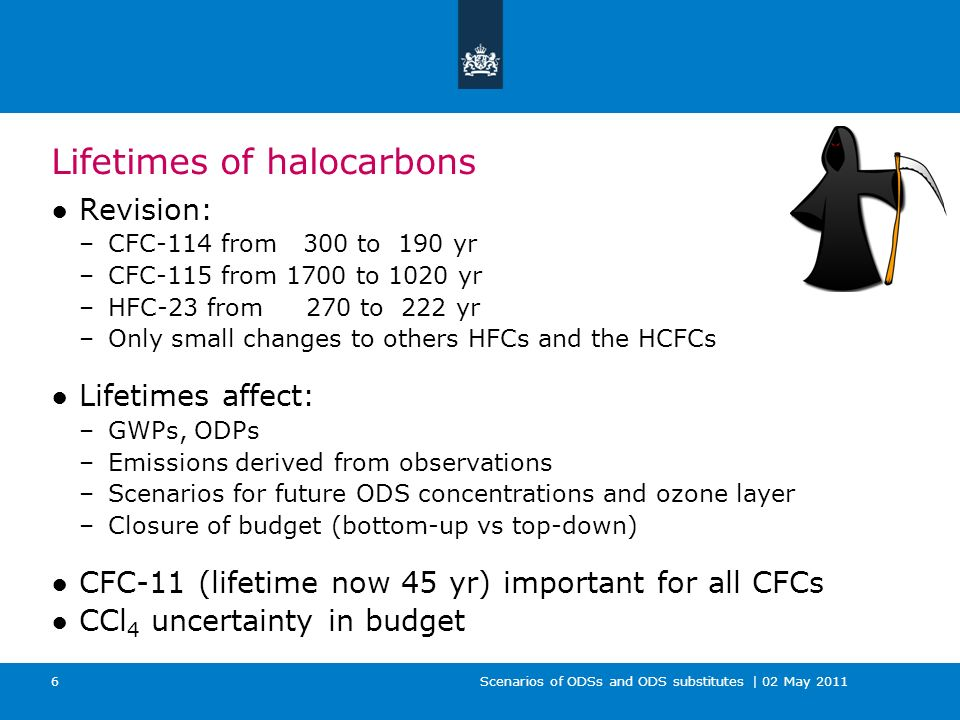 Scenarios of ODSs and ODS substitutes | 02 May 2011 6 Lifetimes of halocarbons Revision: –CFC-114 from 300 to 190 yr –CFC-115 from 1700 to 1020 yr –HFC-23 from 270 to 222 yr –Only small changes to others HFCs and the HCFCs Lifetimes affect: –GWPs, ODPs –Emissions derived from observations –Scenarios for future ODS concentrations and ozone layer –Closure of budget (bottom-up vs top-down) CFC-11 (lifetime now 45 yr) important for all CFCs CCl 4 uncertainty in budget