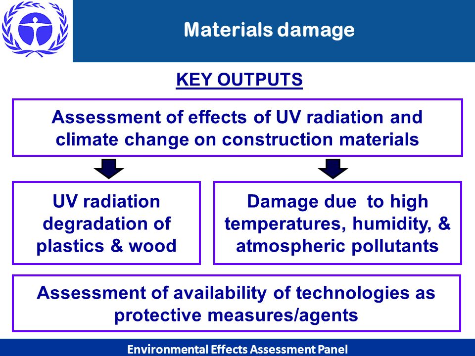 Materials damage Environmental Effects Assessment Panel UV radiation degradation of plastics & wood Assessment of effects of UV radiation and climate