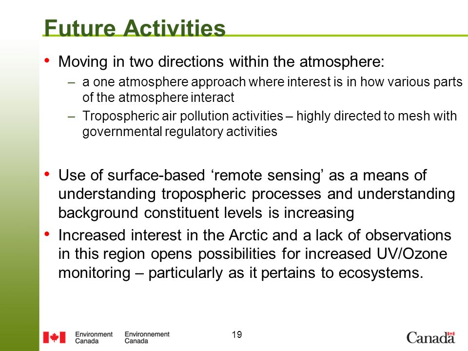 19 Future Activities Moving in two directions within the atmosphere: –a one atmosphere approach where interest is in how various parts of the atmosphere interact –Tropospheric air pollution activities – highly directed to mesh with governmental regulatory activities Use of surface-based remote sensing as a means of understanding tropospheric processes and understanding background constituent levels is increasing Increased interest in the Arctic and a lack of observations in this region opens possibilities for increased UV/Ozone monitoring – particularly as it pertains to ecosystems.