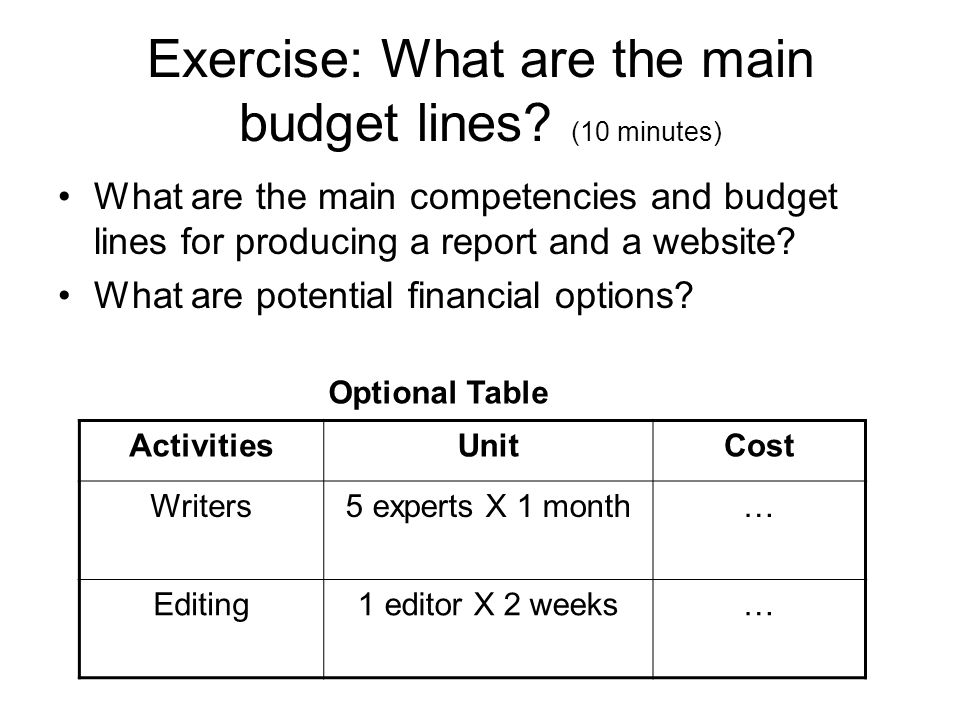 Exercise: What are the main budget lines.