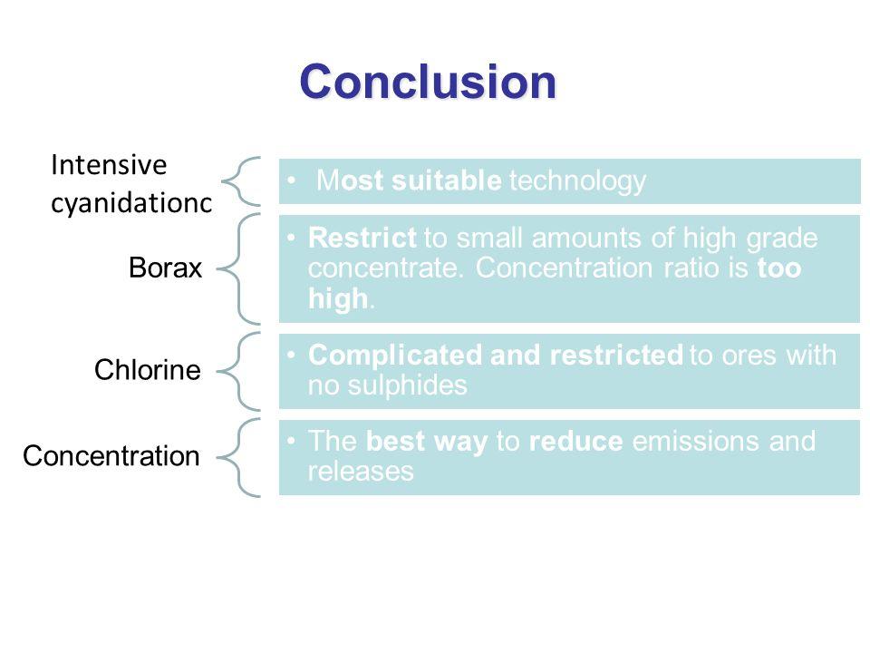 Conclusion Intensive cyanidationc