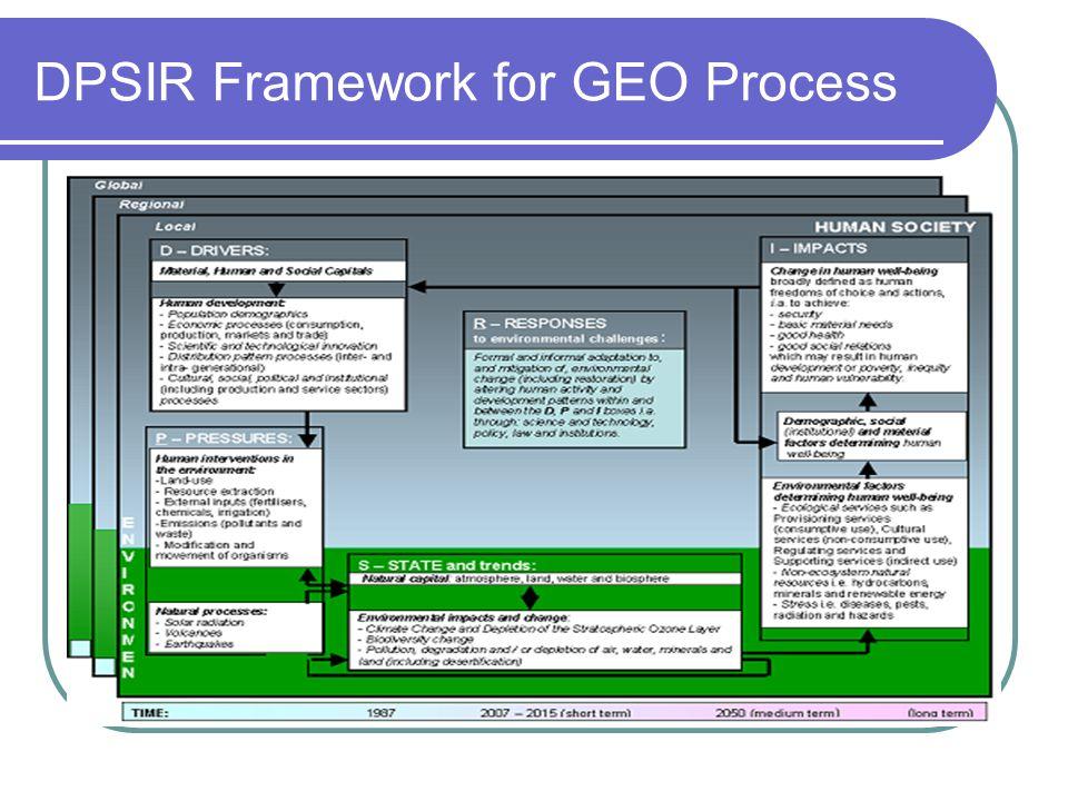 DPSIR Framework for GEO Process