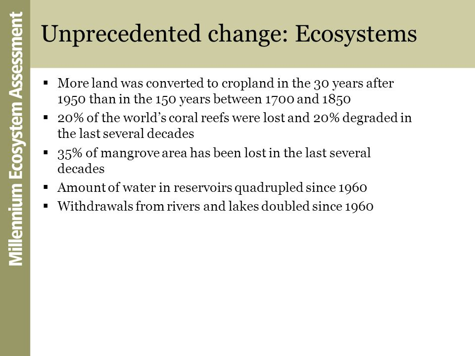 Unprecedented change: Ecosystems More land was converted to cropland in the 30 years after 1950 than in the 150 years between 1700 and 1850 20% of the