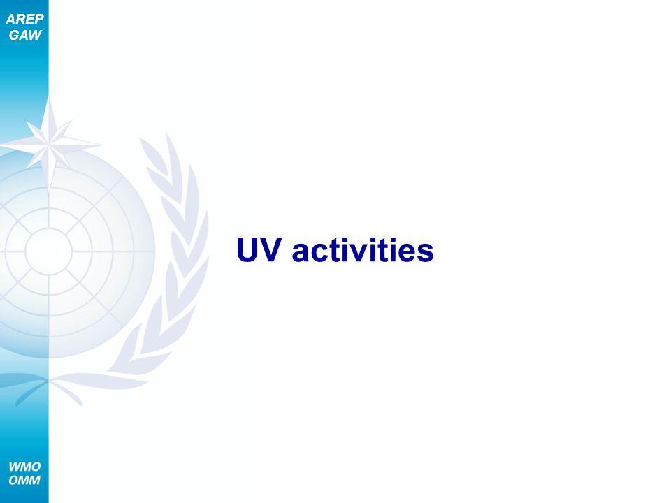 AREP GAW UV activities