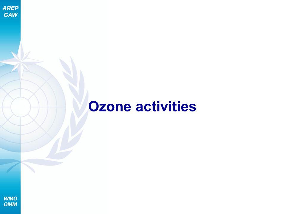 AREP GAW Ozone activities