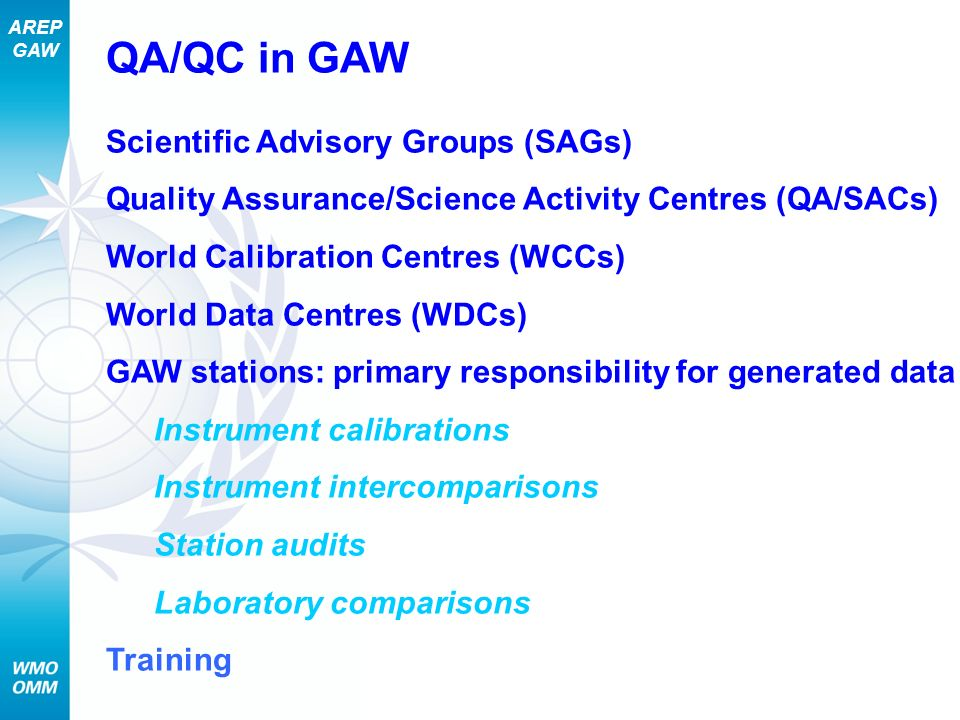 AREP GAW QA/QC in GAW Scientific Advisory Groups (SAGs) Quality Assurance/Science Activity Centres (QA/SACs) World Calibration Centres (WCCs) World Da