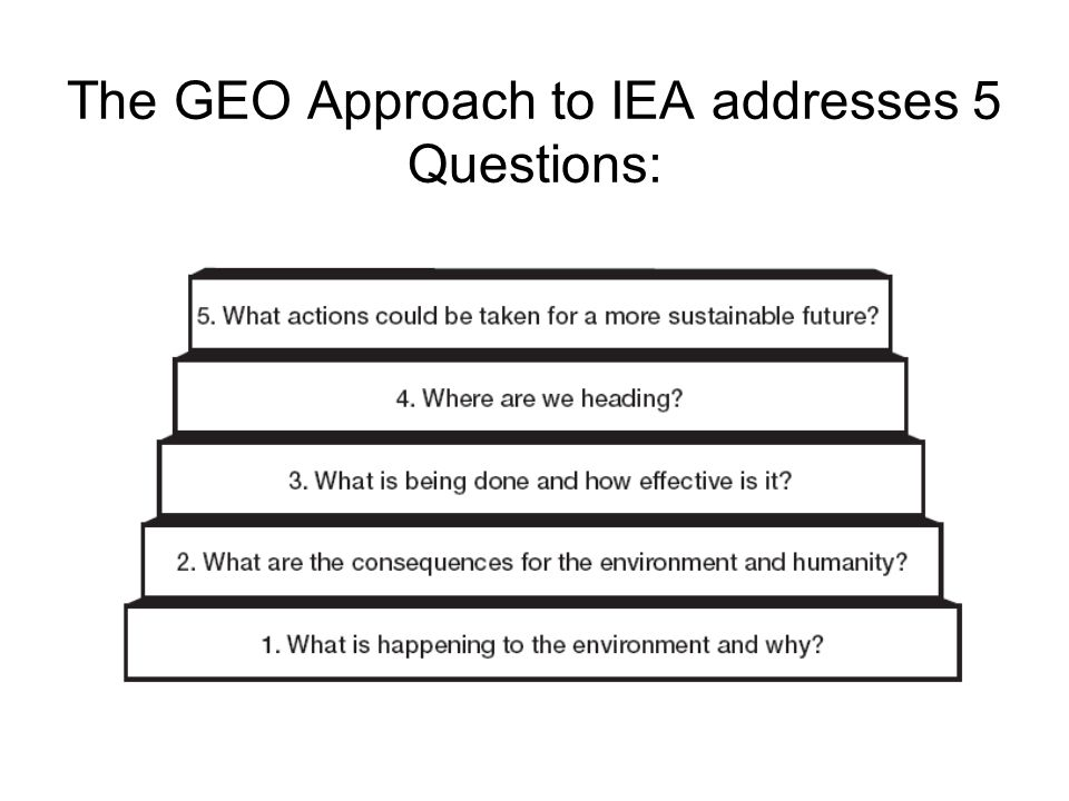 The GEO Approach to IEA addresses 5 Questions: