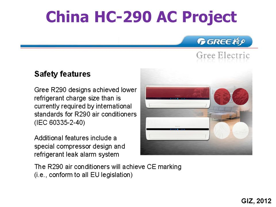 China HC-290 AC Project GIZ, 2012