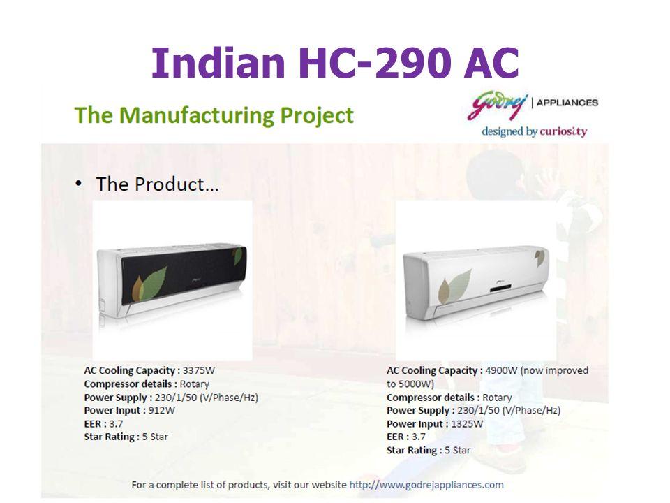 Indian HC-290 AC