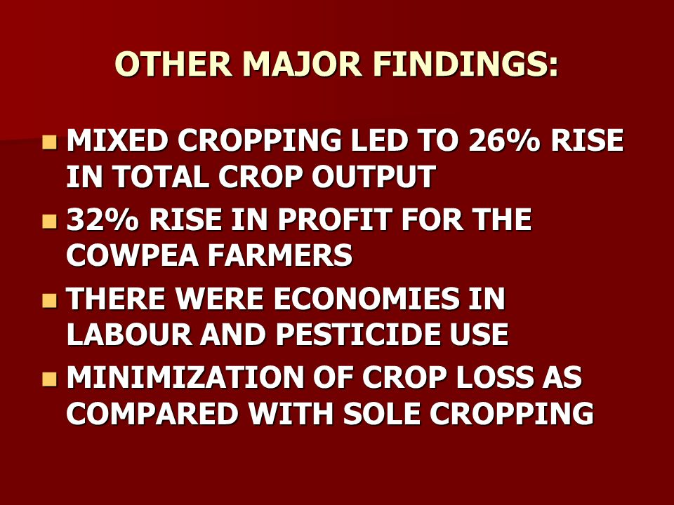 OTHER MAJOR FINDINGS: MIXED CROPPING LED TO 26% RISE IN TOTAL CROP OUTPUT MIXED CROPPING LED TO 26% RISE IN TOTAL CROP OUTPUT 32% RISE IN PROFIT FOR THE COWPEA FARMERS 32% RISE IN PROFIT FOR THE COWPEA FARMERS THERE WERE ECONOMIES IN LABOUR AND PESTICIDE USE THERE WERE ECONOMIES IN LABOUR AND PESTICIDE USE MINIMIZATION OF CROP LOSS AS COMPARED WITH SOLE CROPPING MINIMIZATION OF CROP LOSS AS COMPARED WITH SOLE CROPPING