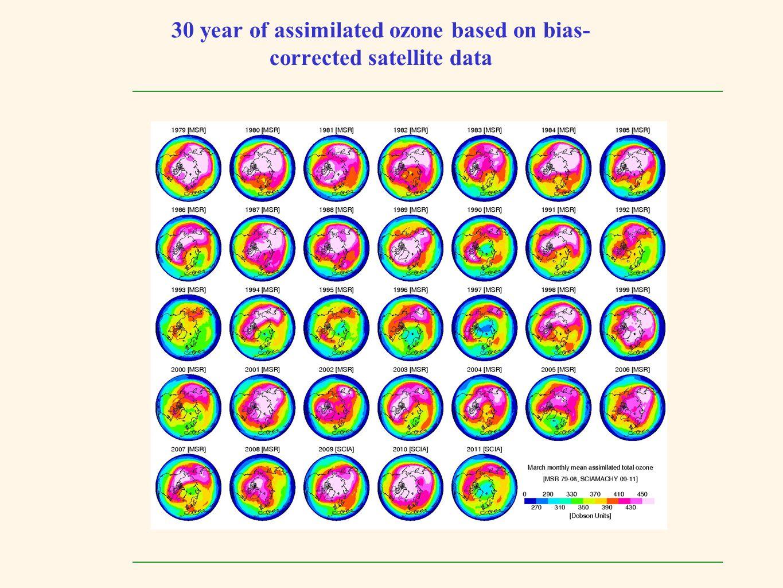 30 year of assimilated ozone based on bias- corrected satellite data