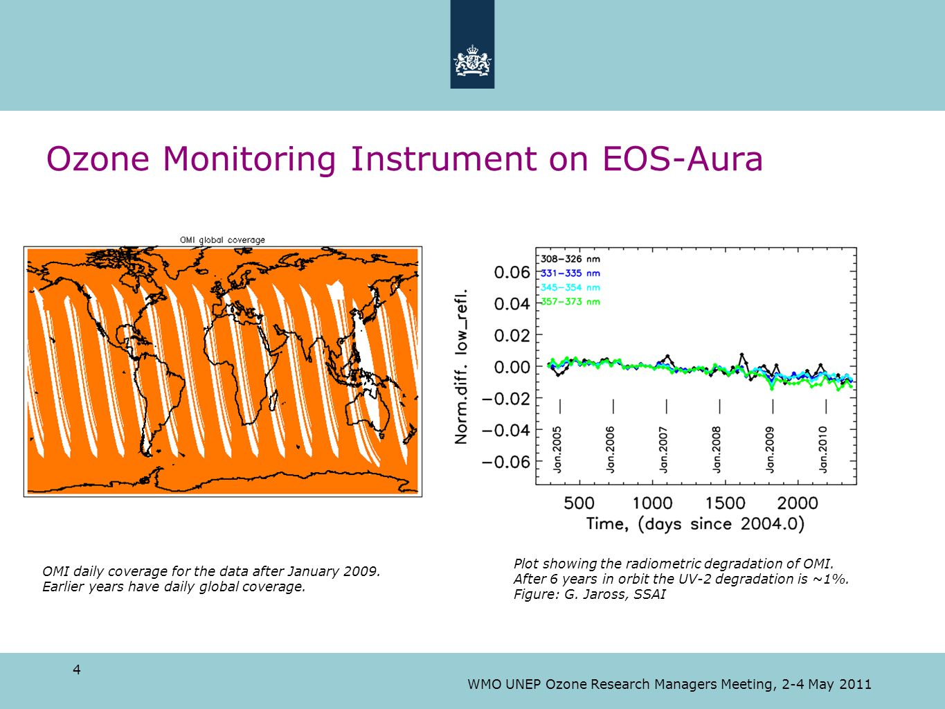 4 WMO UNEP Ozone Research Managers Meeting, 2-4 May 2011 Ozone Monitoring Instrument on EOS-Aura 4 Plot showing the radiometric degradation of OMI. Af