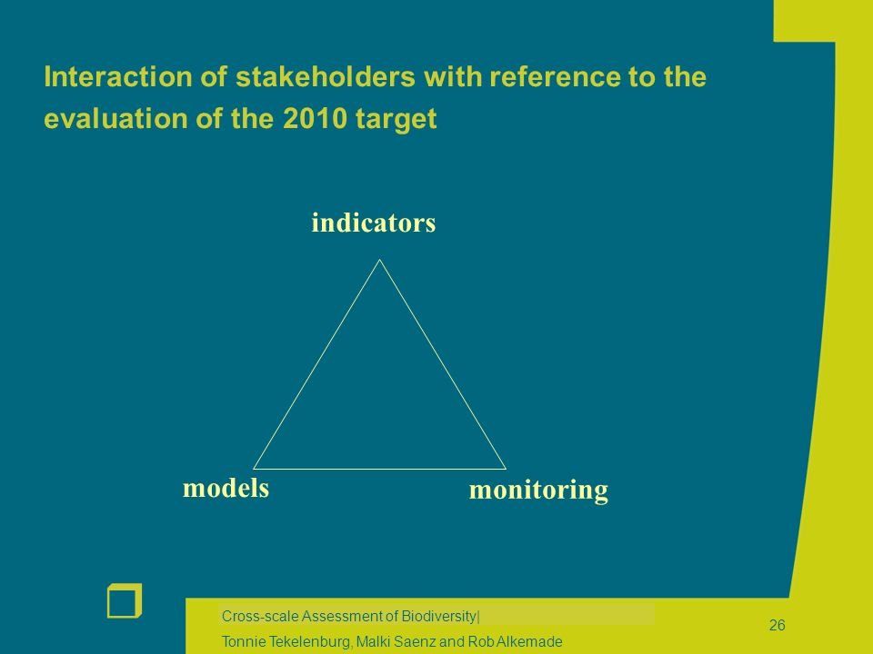 r Cross-scale Assessment of Biodiversity| Tonnie Tekelenburg, Malki Saenz and Rob Alkemade 26 Interaction of stakeholders with reference to the evaluation of the 2010 target models monitoring indicators